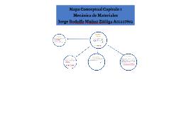 Mapa conceptual Capitulo 1 A01227893