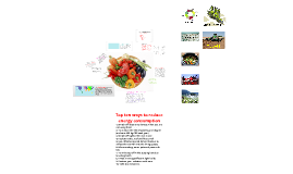 Organic food and sustainable farming