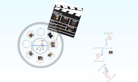 Film Making!