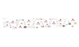 Pinterest: introductie tot