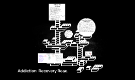 Addiction: Recovery Road