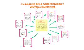 Copy of 2.6 ANALISIS DE LA COMPETITIVIDAD Y VENTAJA COMPETITIVA