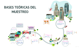 Copy of BASES TEÓRICAS DEL MUESTREO