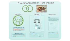 Version 1: A Value Approach to Fixed Income