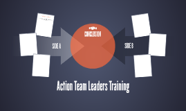 Action Team Leaders Training