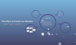 The Effect of Gender on Altruism