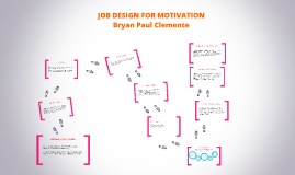 Copy of Job Design for Motivation