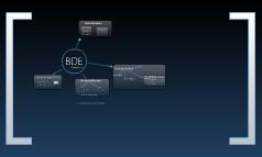 BDE_newtest