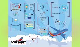 Copy of Planeamiento Estratégico - Caso Southwest Airlines