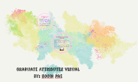 Grad Attributes visual