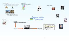 baylors sweden pres.1