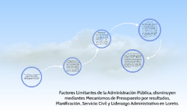 Factores que afectan el Funcionamiento de la Administración
