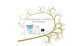Copy of Desarrollo Cognitivo tercera infancia