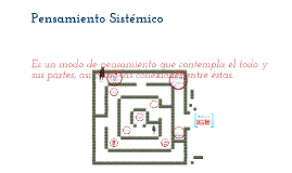 Copy of pensamiento sistematico
