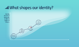 Copy of What shapes our identity?