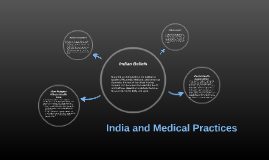 India and Medical Practices