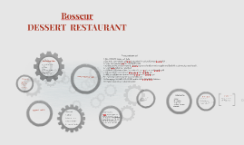 Bosseur is e-table dessert restaurant