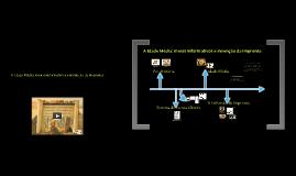 Sistemas e modelos de comunicação