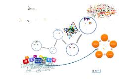 Social Media Presentación