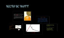 Copy of RECTA DE WATT