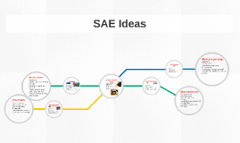 SAE Ideas