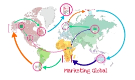Marketing Global