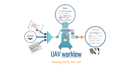 Copy of UAV Workflow & Open Source Solution