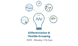 Differentiation and Flexible Grouping