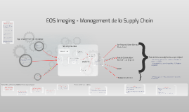 Copy of EOS Imaging — MSC Presentation