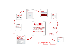 CFC SYSTEM B