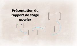 Copy of Présentation du rapport de stage ouvrier