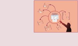 Herramientas de Windows por Lice Nizo y Marcela Canchon
