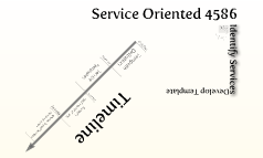 Service Oriented 4586