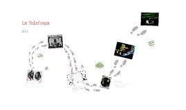 Copy of EVOLUCION DEL TELEFONO