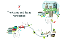 The Alamo and Texas Annexation