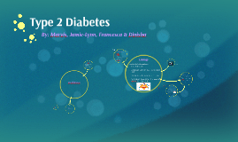 Copy of Type 2 Diabetes