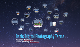 Basic Digital Photography Terms