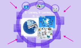 Copy of E- Learning, B- Learning y M- Learning