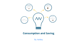 Copy of Consumption and Saving