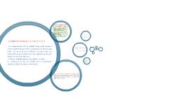 Copy of Administración de la calidad total