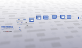 Copy of Enfoque algorítmico en la solución de problemas de programac