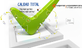 Copy of TEORIA CALIDAD TOTAL