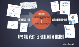 APPS AND WEBSITES FOR LEANING ENGLISH