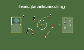 Copy of business plan and business strategy