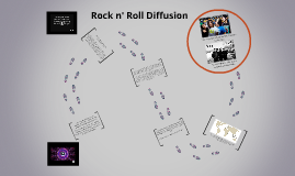 Rock & Roll Diffusion