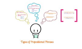 Copy of Adjectival Prep Phrases vs. Adverbial Prep Phrases
