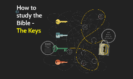 How to study the Bible - The Keys