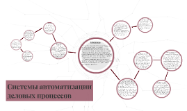 Системы автоматизации деловых процессо