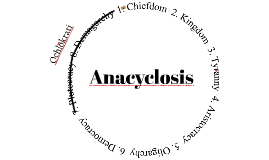 Anacyclosis