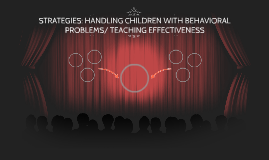 STRATEGIES: HANDLING CHILDREN WITH BEHAVIORAL PROBLEMS/ TEAC